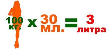 """сколько нужно пить воды, чтобы похудеть ответит мастер-класс """"Ешь и стройней"""""""